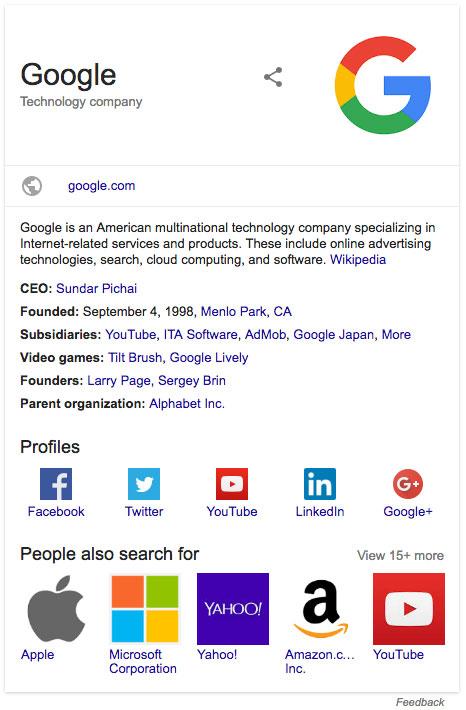 結構化資料標記的好處?複合式搜尋結果版面展示 organization