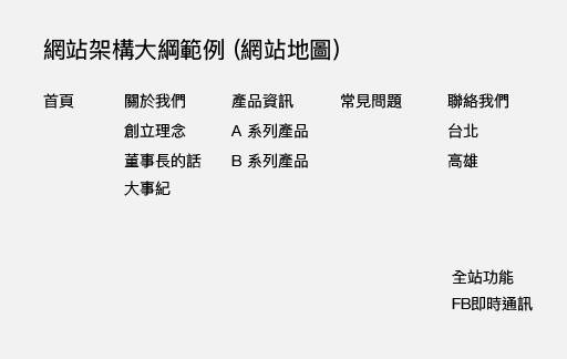 網站架構大綱 (網站地圖) 範例