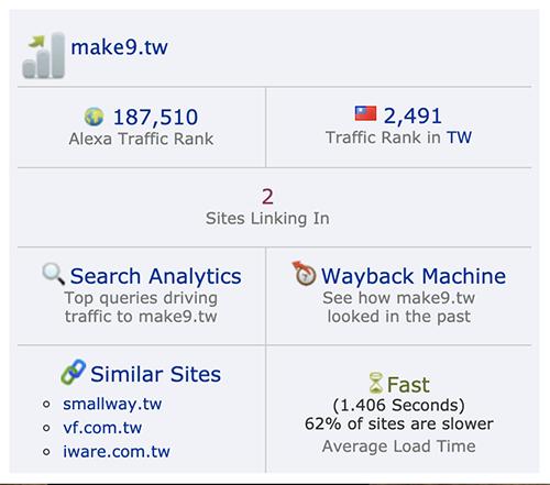 造九網站流量Alexa排名