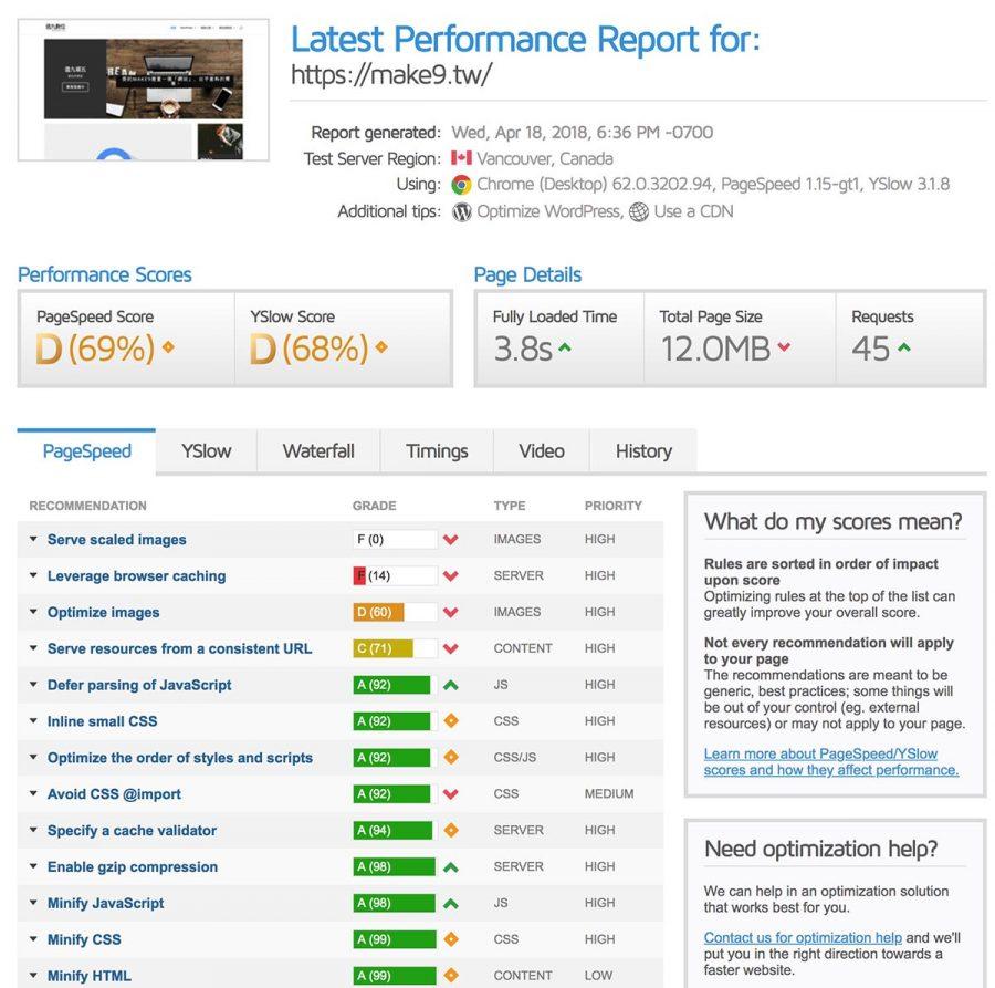 GTmetrix網站測速工具測試